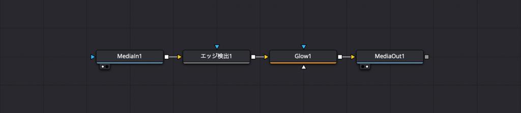 Fusion の設定(調整クリップ)